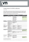 comparison table between DIN 65151, DIN 25201-4 and ISO 16130